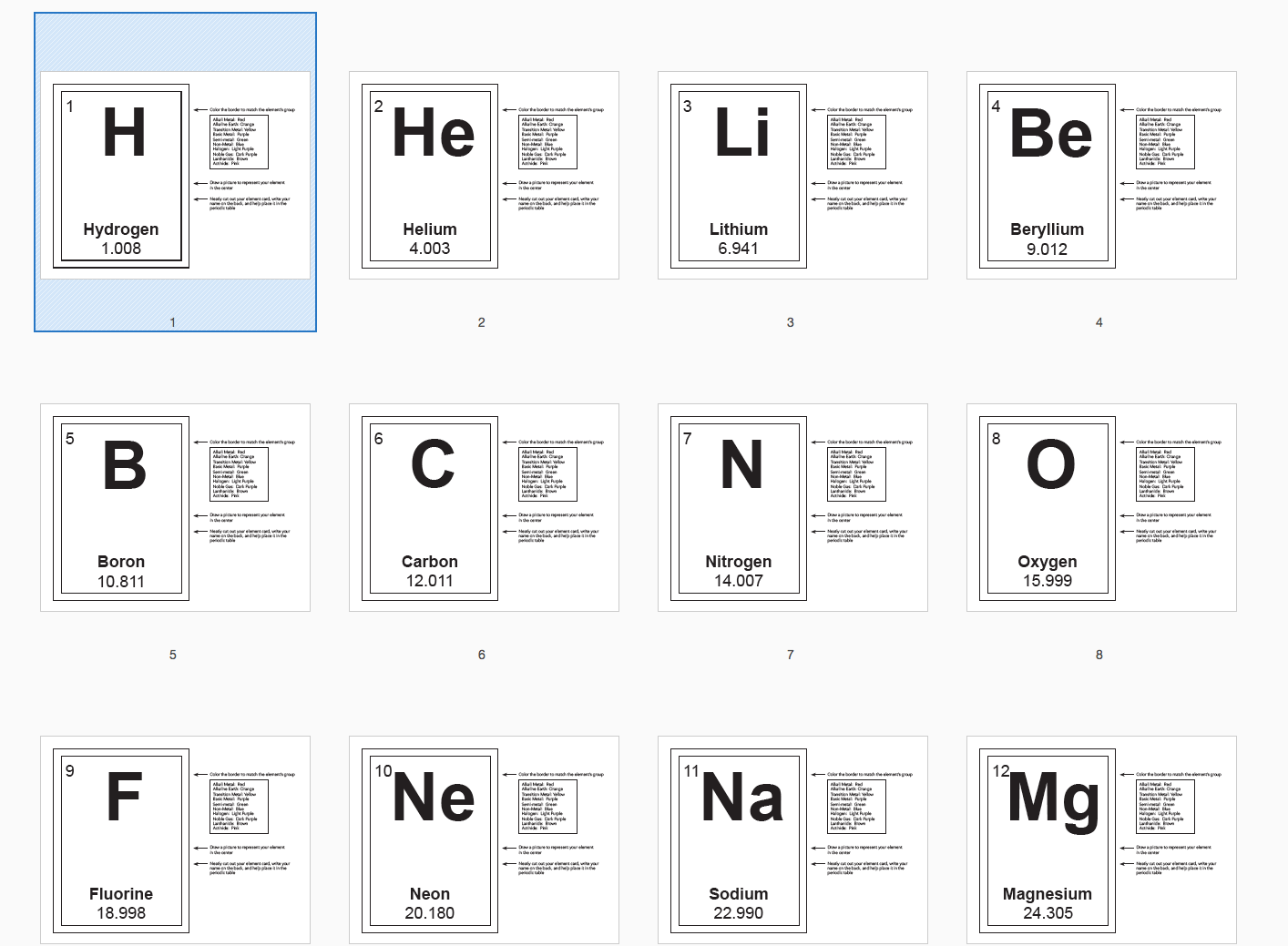 Printable periodic table and atom modeling botanicalamy printable periodic table gamestrikefo Images